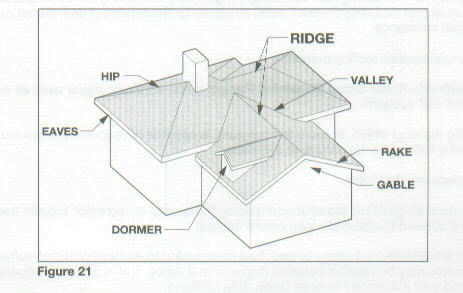 Ridge Cap: a material or covering applied over the ridge of a roof.